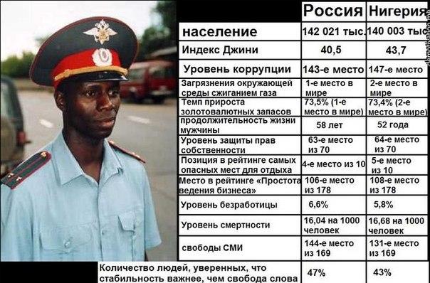 В Канаде хотят запретить русскую водку в поддержку Украины - Цензор.НЕТ 5973