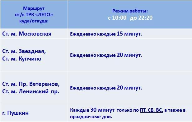 """Схема проезда к ТРК """"Лето"""""""