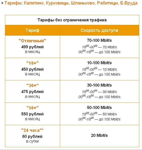 Интернет-провайдер «АСТРА-ОРЕОЛ» в Рабитицах!   PCJY8i9tTZg