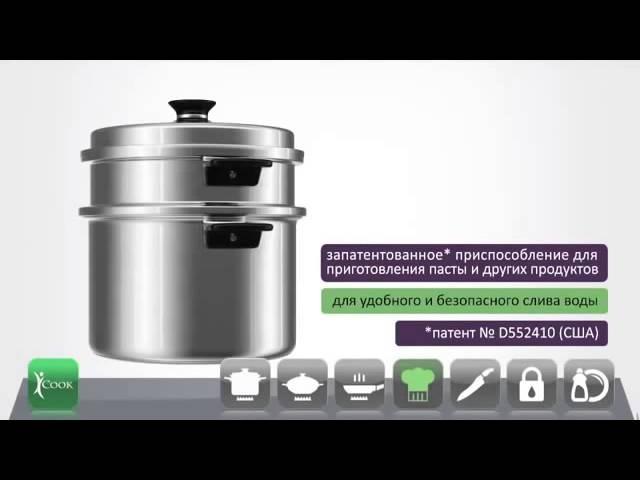 Технологии будущего. Посуда iCook Amway.