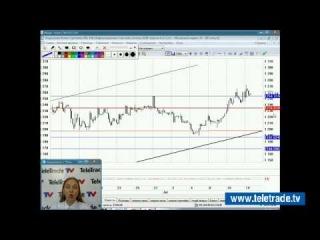 Юлия Корсукова. Украинский и американский фондовые рынки. Технический обзор. 14 июля. Полную версию смотрите на www.teletrade.tv
