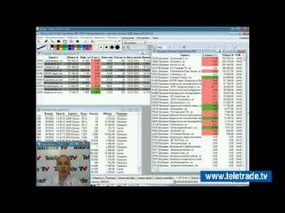 Юлия Корсукова. Украинский и американский фондовые рынки. Технический обзор. 16 июля. Полную версию смотрите на www.teletrade.tv