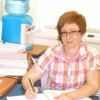 Юлия Громыко