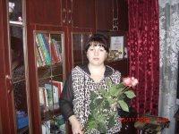 Лариса Маркова, Москва, id40523819