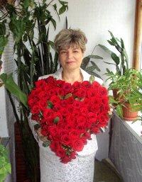 Татьяна Ермак, 19 августа , Псков, id86709178