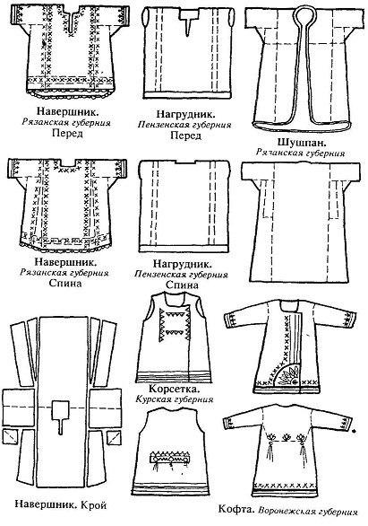 Русско народный костюм выкройки 94