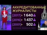 Вести.Ru: Владимир Путин подведет итоги года на традиционной Большой пресс-конференции
