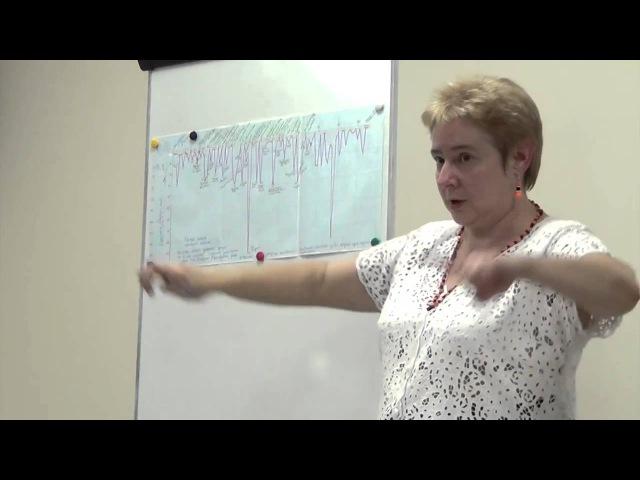 Лекция Академика ВАЛЕНТИНЫ МИРОНОВОЙ, 01 06 15 г Москва