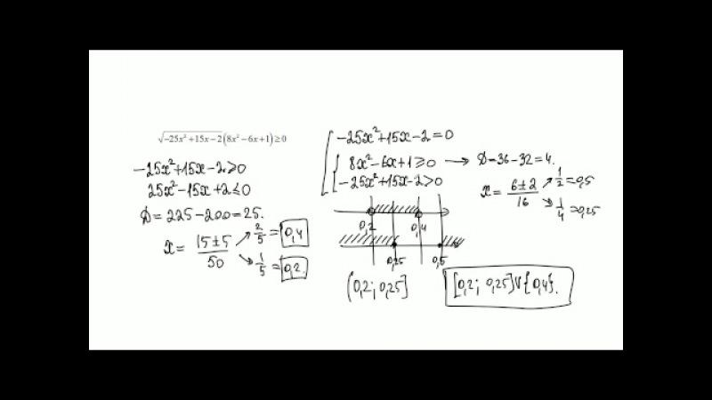 Вебинар по иррациональным уравнениям и неравенствам