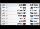 NFL Week 17 Schedule (December 31, 2017) #NFL
