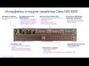 Обзор маршрутизаторов Cisco 43XX 44XX