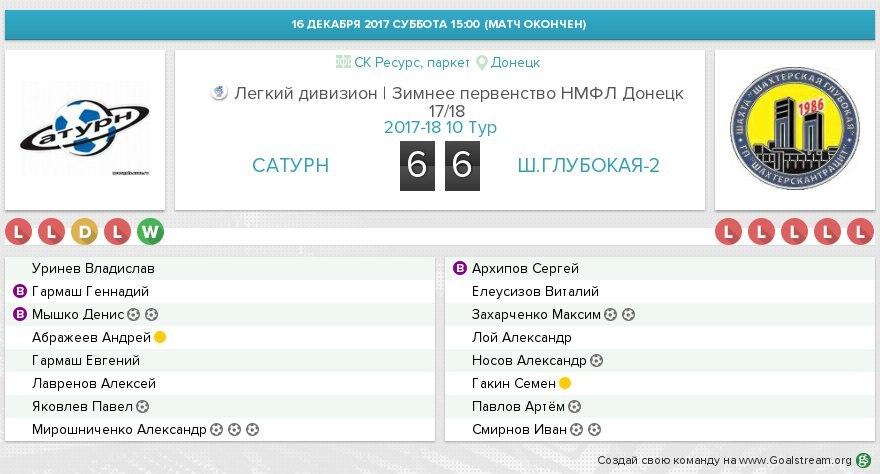 Следующий тур пропускают: Иван Туболев (VsemSmart), Абражеев Андрей (Сатурн)