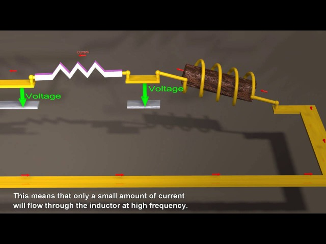 AC current impedance Alternating Voltage for inductors capacitors