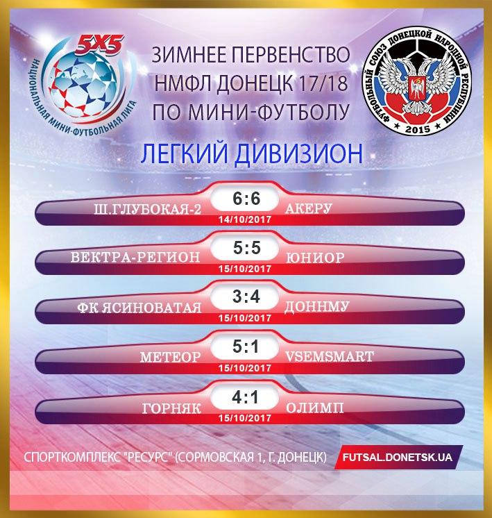 Зимнее первенство НМФЛ в  Легком дивизионе будет  проходить по круговой системе в два круга.