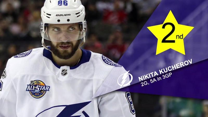 Три звезды прошедшей игровой недели в НХЛ