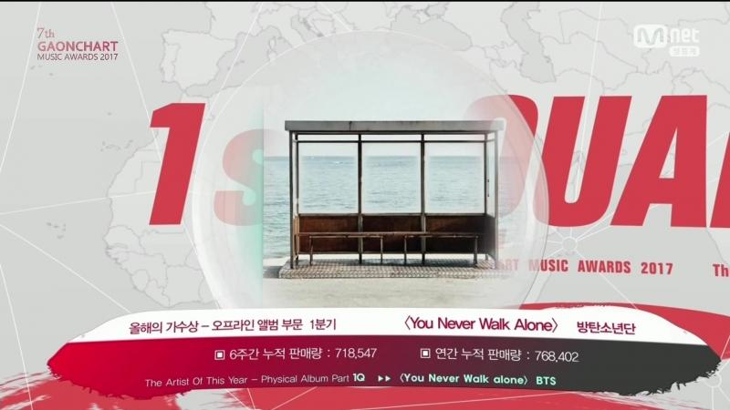 180214 The Artist of this Year 1st Quarter (올해의 가수상 - 오프라인 음반 부문 1분기) - BTS (방탄소년단)