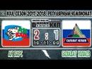 Salavat Yulaev 1 Ak Bars 2, 18 December 2017 Highlights