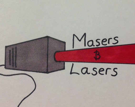 How to Create a Laser and a Maser
