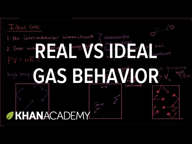 When real gases behave less ideal