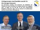 Lördagsmorgon Avsnitt 15 - Om Sveriges ekonomi