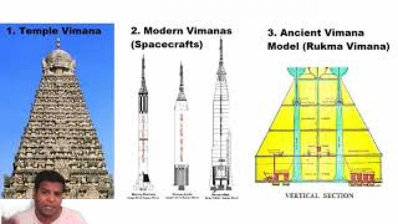 Расшифровка секретных отверстий храма Виттала