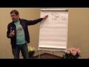 Полное Учение Нго-Ма (продолжение): О девяти телах реализации 17.11.17