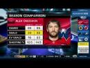 NHL On The Fly Обзор матчей за 11 февраля Eurosport Gold RU