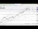 4.08.2017 (EUR\USD) - Итоги торгового дня и проверка прогноза