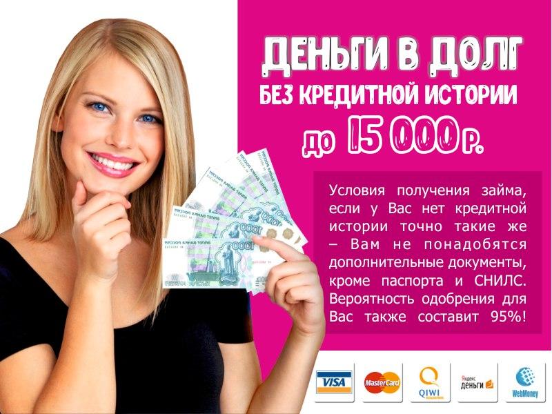 кредитная карта по паспорту без справок и поручителей в день обращения
