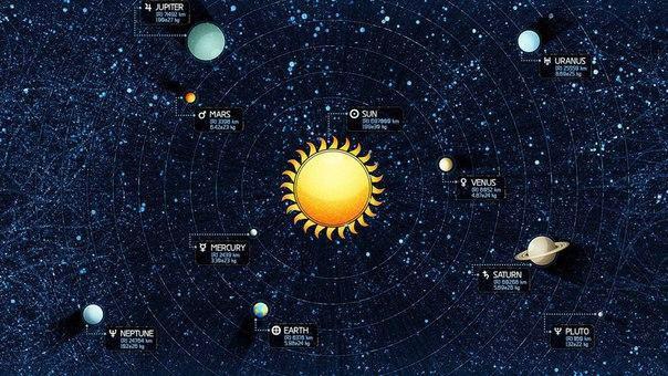 9 полезных онлайн-сервисов для астронома-любителя