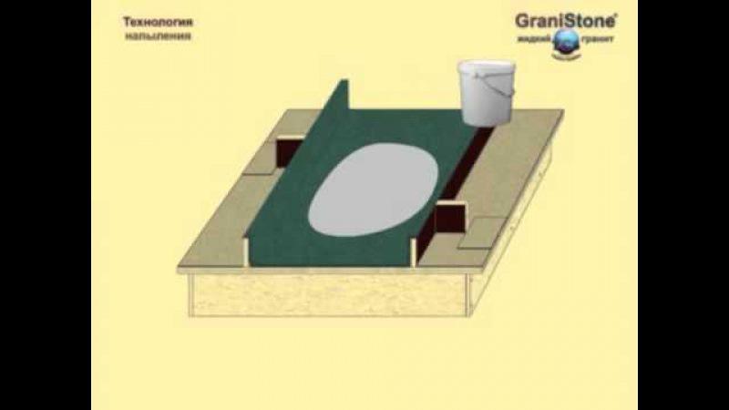 Изготовление столешницы с жидким гранитом GraniStone