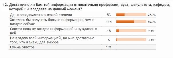 Ссылка ianketa.ru