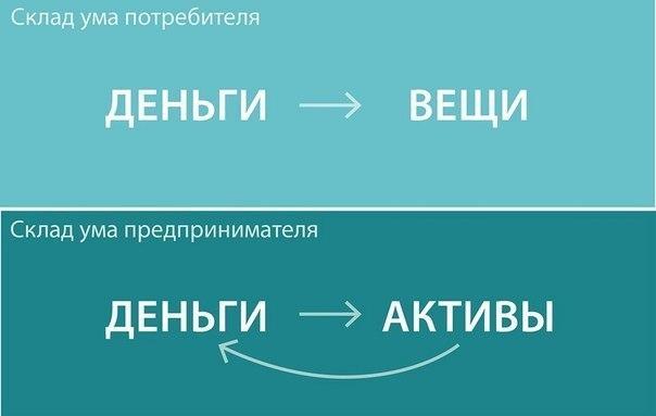 принцип заработка на ставках