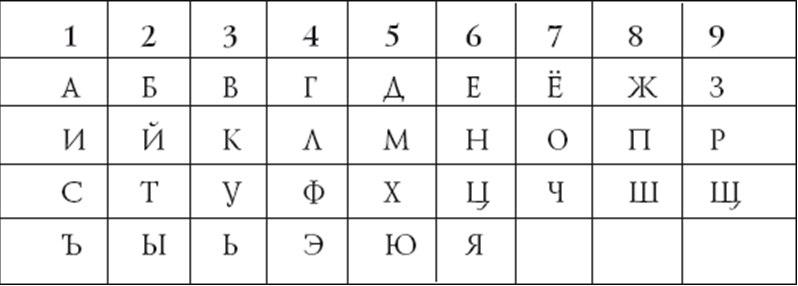 Нумерологический анализ имени, отчества, фамилии 5R_4WMvWMjE