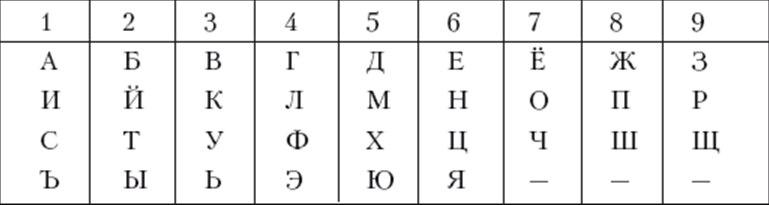 Гадания с использованием чисел U3RoTdxFVK4