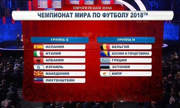 Результаты жеребьевки для Европы !Чемпионат Мира 2018
