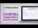 3 Статистика графики прироста средств и баланса торговых сигналов в MetaTrader 4 5