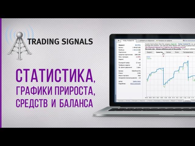 3.Статистика, графики прироста, средств и баланса торговых сигналов в MetaTrader 45