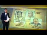 Вести.Ru: Заказной характер: подборка самых громких политических убийств на Украине