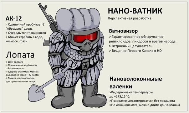 """Перспективная разработка """"Нановатник"""""""