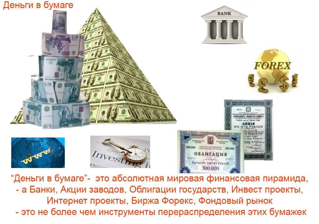 Деньги и их работа