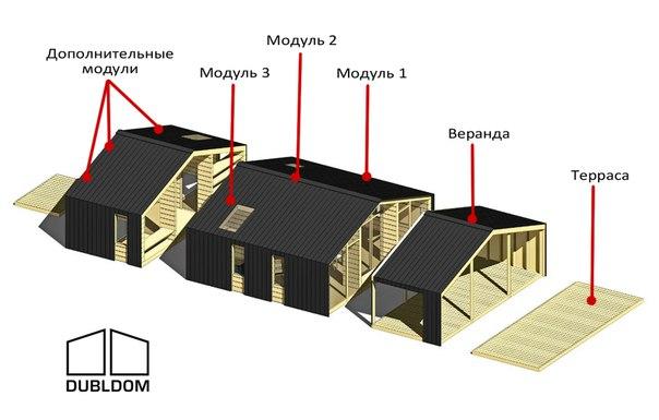 изготовление септиков из бетонных колец в обнинске