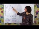 Нумерология по методике Идеал. Дата рождения. График судьбы и воли. Анастасия Данилова