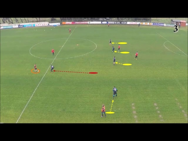 27 Drills for Defending With 4 at The Back (DRONE). Maurizio Sarri