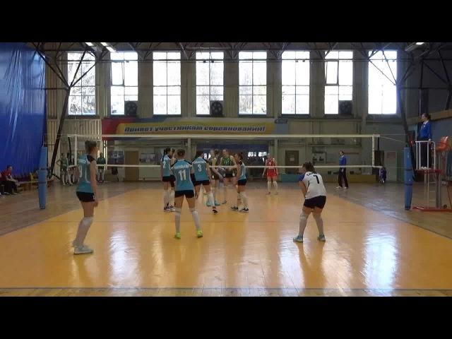 Dinamo-Metar Youth - Uralochka-NTMK Youth