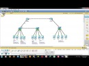 How to configure VLAN by using Packet Tracer .