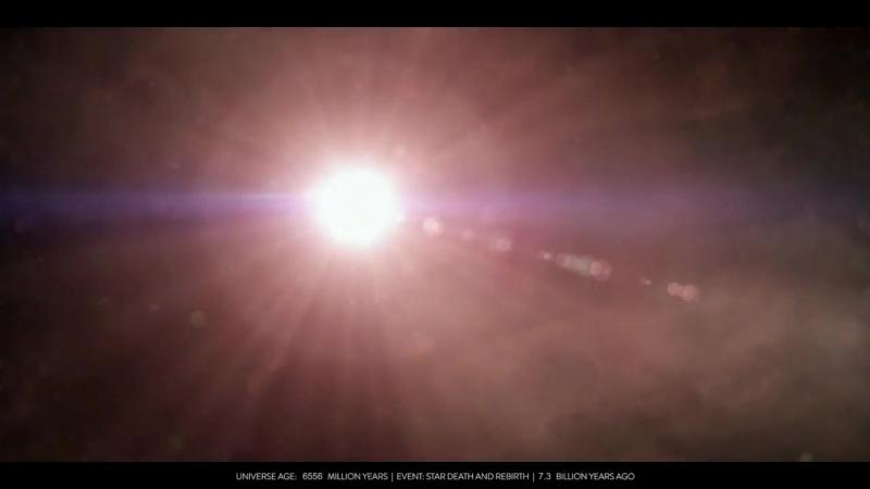 Nie do wiary! Urodziny Wszechświata w jednym 10-minutowym filmiku!