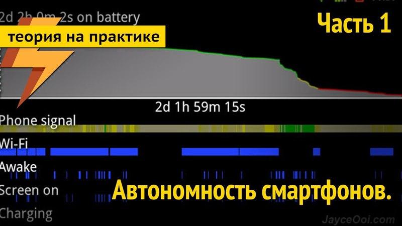 Автономность смартфонов Ч1: Проблема Бенчмарков (ARGUMENT600)