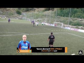 Лучший гол 6-го тура Чемпионата СКФЛ 2017 -Тронин Дмитрий (СКА ГРАД)