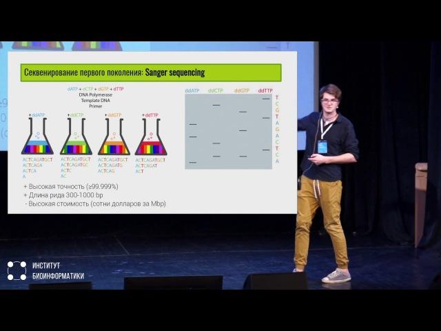 Технологии секвенирования | Кирилл Григорьев (Caribbean Genome Center, University of Puerto Rico)